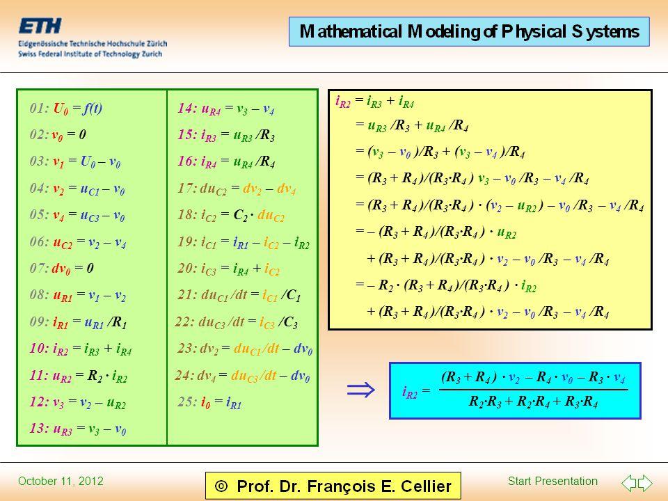 Start Presentation October 11, 2012 01: U 0 = f(t) 14: u R4 = v 3 – v 4 02: v 0 = 0 15: i R3 = u R3 /R 3 03: v 1 = U 0 – v 0 16: i R4 = u R4 /R 4 04: v 2 = u C1 – v 0 17: du C2 = dv 2 – dv 4 05: v 4 = u C3 – v 0 18: i C2 = C 2 · du C2 06: u C2 = v 2 – v 4 19: i C1 = i R1 – i C2 – i R2 07: dv 0 = 0 20: i C3 = i R4 + i C2 08: u R1 = v 1 – v 2 21: du C1 /dt = i C1 /C 1 09: i R1 = u R1 /R 1 22: du C3 /dt = i C3 /C 3 10: i R2 = i R3 + i R4 23: dv 2 = du C1 /dt – dv 0 11: u R2 = R 2 · i R2 24: dv 4 = du C3 /dt – dv 0 12: v 3 = v 2 – u R2 25: i 0 = i R1 13: u R3 = v 3 – v 0 i R2 = i R3 + i R4 = u R3 /R 3 + u R4 /R 4 = (v 3 – v 0 )/R 3 + (v 3 – v 4 )/R 4 = (R 3 + R 4 )/(R 3 ·R 4 ) v 3 – v 0 /R 3 – v 4 /R 4 = (R 3 + R 4 )/(R 3 ·R 4 ) · (v 2 – u R2 ) – v 0 /R 3 – v 4 /R 4 = – (R 3 + R 4 )/(R 3 ·R 4 ) · u R2 + (R 3 + R 4 )/(R 3 ·R 4 ) · v 2 – v 0 /R 3 – v 4 /R 4 = – R 2 · (R 3 + R 4 )/(R 3 ·R 4 ) · i R2 + (R 3 + R 4 )/(R 3 ·R 4 ) · v 2 – v 0 /R 3 – v 4 /R 4 i R2 = (R 3 + R 4 ) · v 2 – R 4 · v 0 – R 3 · v 4 R 2 ·R 3 + R 2 ·R 4 + R 3 ·R 4 
