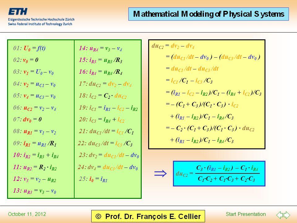 Start Presentation October 11, 2012 du C2 = dv 2 – dv 4 = (du C1 /dt – dv 0 ) – (du C3 /dt – dv 0 ) = du C1 /dt – du C3 /dt = i C1 /C 1 – i C3 /C 3 = (i R1 – i C2 – i R2 )/C 1 – (i R4 + i C2 )/C 3 = – (C 1 + C 3 )/(C 1 · C 3 ) · i C2 + (i R1 – i R2 )/C 1 – i R4 /C 3 = – C 2 · (C 1 + C 3 )/(C 1 · C 3 ) · du C2 + (i R1 – i R2 )/C 1 – i R4 /C 3 01: U 0 = f(t) 14: u R4 = v 3 – v 4 02: v 0 = 0 15: i R3 = u R3 /R 3 03: v 1 = U 0 – v 0 16: i R4 = u R4 /R 4 04: v 2 = u C1 – v 0 17: du C2 = dv 2 – dv 4 05: v 4 = u C3 – v 0 18: i C2 = C 2 · du C2 06: u C2 = v 2 – v 4 19: i C1 = i R1 – i C2 – i R2 07: dv 0 = 0 20: i C3 = i R4 + i C2 08: u R1 = v 1 – v 2 21: du C1 /dt = i C1 /C 1 09: i R1 = u R1 /R 1 22: du C3 /dt = i C3 /C 3 10: i R2 = i R3 + i R4 23: dv 2 = du C1 /dt – dv 0 11: u R2 = R 2 · i R2 24: dv 4 = du C3 /dt – dv 0 12: v 3 = v 2 – u R2 25: i 0 = i R1 13: u R3 = v 3 – v 0 du C2 = C 3 · (i R1 – i R2 ) – C 1 · i R4 C 1 ·C 2 + C 1 ·C 3 + C 2 ·C 3 