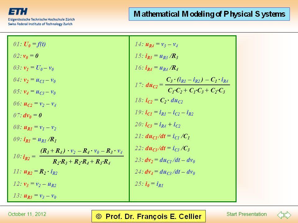 Start Presentation October 11, 2012 14: u R4 = v 3 – v 4 15: i R3 = u R3 /R 3 16: i R4 = u R4 /R 4 17: 18: i C2 = C 2 · du C2 19: i C1 = i R1 – i C2 – i R2 20: i C3 = i R4 + i C2 21: du C1 /dt = i C1 /C 1 22: du C3 /dt = i C3 /C 3 23: dv 2 = du C1 /dt – dv 0 24: dv 4 = du C3 /dt – dv 0 25: i 0 = i R1 01: U 0 = f(t) 02: v 0 = 0 03: v 1 = U 0 – v 0 04: v 2 = u C1 – v 0 05: v 4 = u C3 – v 0 06: u C2 = v 2 – v 4 07: dv 0 = 0 08: u R1 = v 1 – v 2 09: i R1 = u R1 /R 1 10: 11: u R2 = R 2 · i R2 12: v 3 = v 2 – u R2 13: u R3 = v 3 – v 0 i R2 = (R 3 + R 4 ) · v 2 – R 4 · v 0 – R 3 · v 4 R 2 ·R 3 + R 2 ·R 4 + R 3 ·R 4 du C2 = C 3 · (i R1 – i R2 ) – C 1 · i R4 C 1 ·C 2 + C 1 ·C 3 + C 2 ·C 3