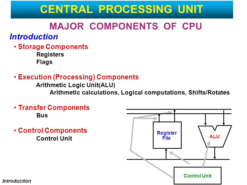 MAJOR COMPONENTS OF CPU Introduction Storage Components Registers Flags Execution (Processing) Components Arithmetic Logic Unit(ALU) Arithmetic calculations, Logical computations, Shifts/Rotates Transfer Components Bus Control Components Control Unit Register File ALU Control Unit Introduction CENTRAL PROCESSING UNIT
