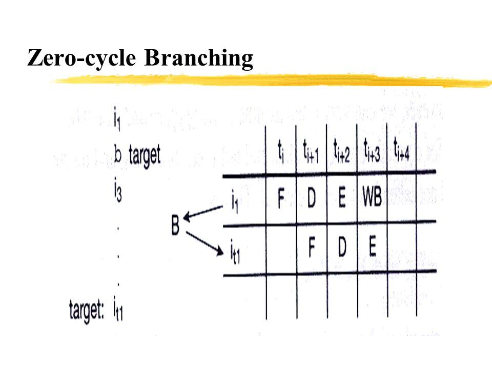 Zero-cycle Branching