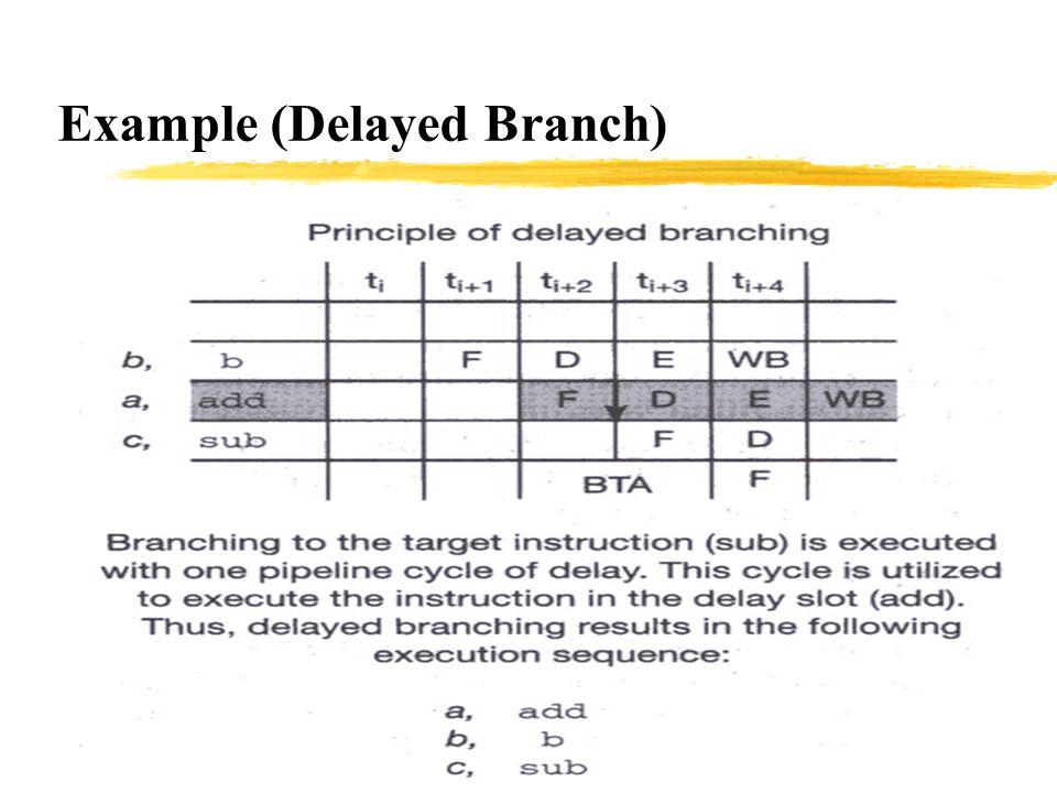 Example (Delayed Branch)