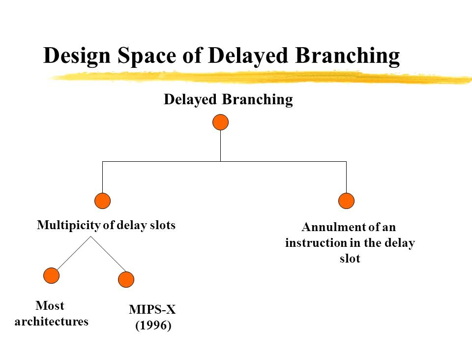 Design Space of Delayed Branching Delayed Branching Multipicity of delay slots Most architectures MIPS-X (1996) Annulment of an instruction in the delay slot