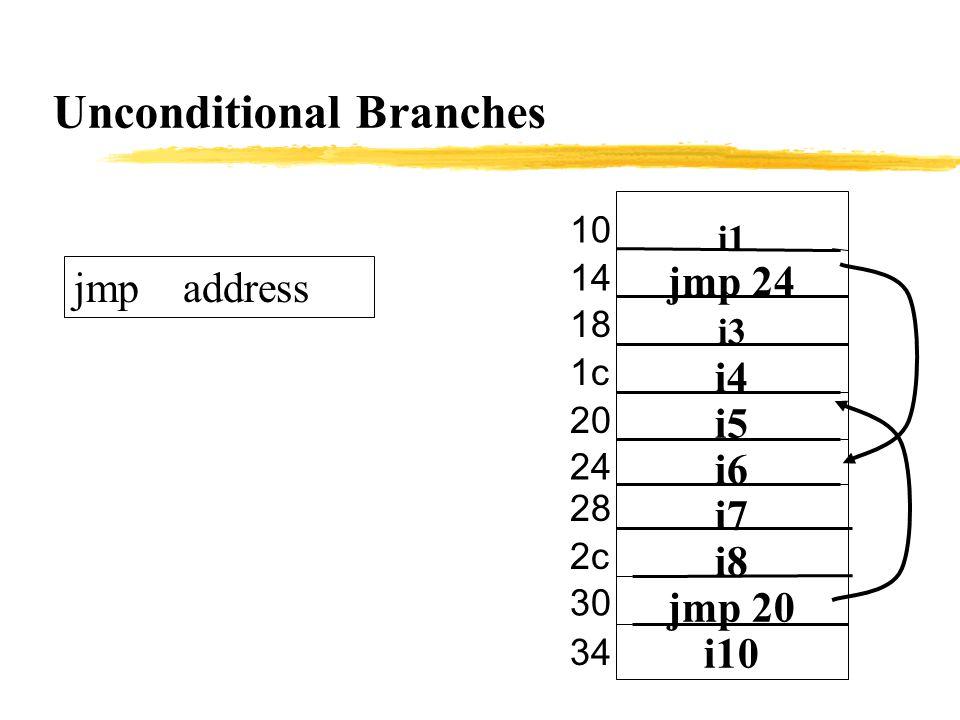 Unconditional Branches 10 14 18 1c 20 24 28 2c 30 34 jmp address i1 jmp 24 i3 i4 i5 i6 i7 i8 jmp 20 i10