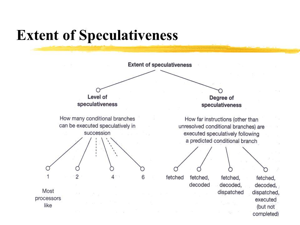 Extent of Speculativeness
