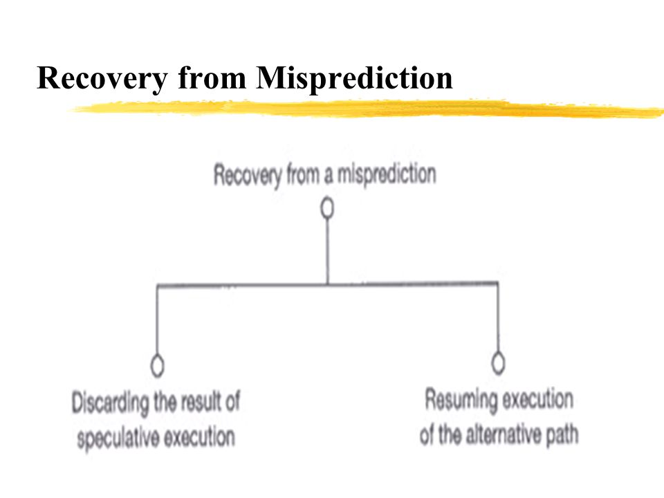 Recovery from Misprediction