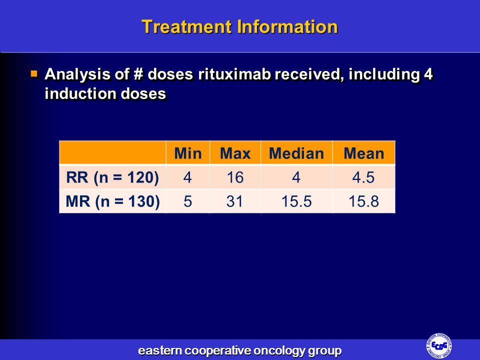 eastern cooperative oncology group Treatment Information  Analysis of # doses rituximab received, including 4 induction doses MinMaxMedianMean RR (n = 120)41644.5 MR (n = 130)53115.515.8