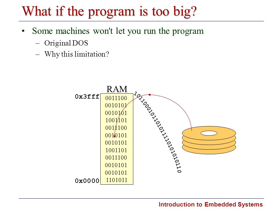 Introduction to Embedded Systems What if the program is too big? Some machines won't let you run the program –Original DOS –Why this limitation? 00111