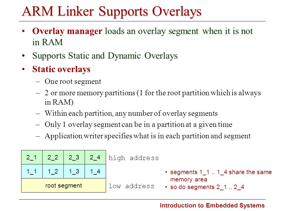 Introduction to Embedded Systems ARM Linker Supports Overlays Overlay manager loads an overlay segment when it is not in RAM Supports Static and Dynam