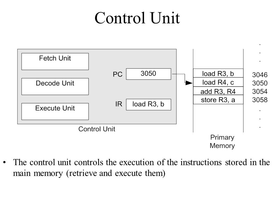 Control Unit The control unit controls the execution of the instructions stored in the main memory (retrieve and execute them)