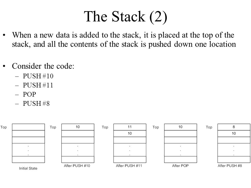 The Stack (2) When a new data is added to the stack, it is placed at the top of the stack, and all the contents of the stack is pushed down one location Consider the code: –PUSH #10 –PUSH #11 –POP –PUSH #8