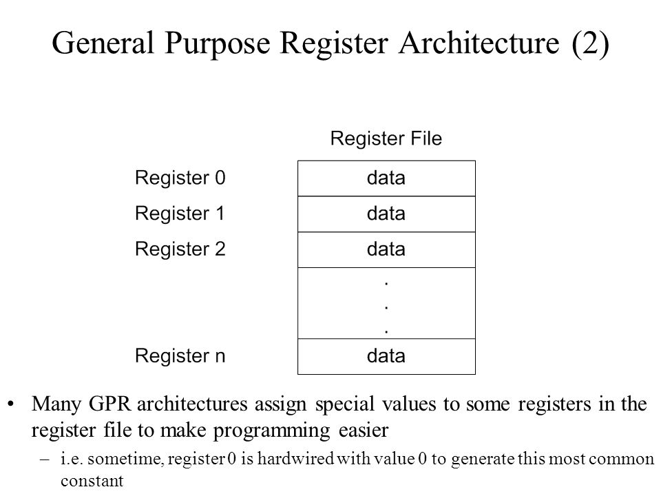 General Purpose Register Architecture (2) Many GPR architectures assign special values to some registers in the register file to make programming easier –i.e.