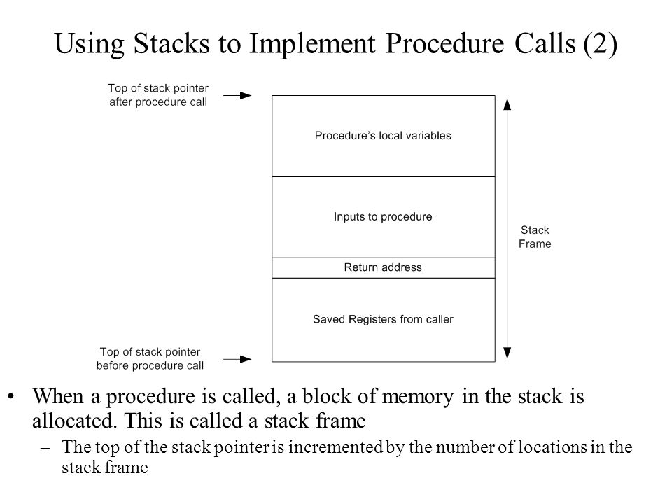 Using Stacks to Implement Procedure Calls (2) When a procedure is called, a block of memory in the stack is allocated. This is called a stack frame –T