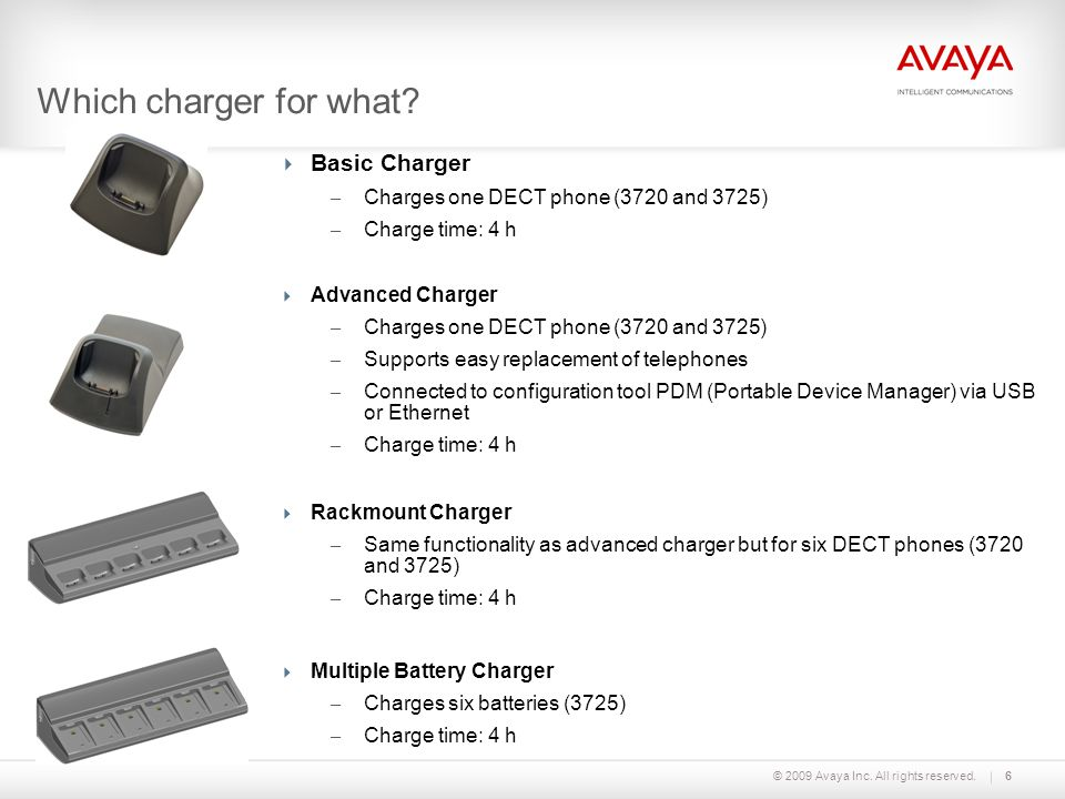 © 2009 Avaya Inc. All rights reserved.6 Which charger for what?  Basic Charger – Charges one DECT phone (3720 and 3725) – Charge time: 4 h  Advanced
