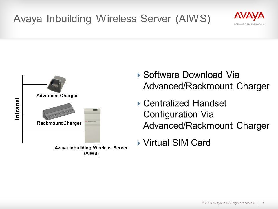 © 2009 Avaya Inc. All rights reserved.7 Avaya Inbuilding Wireless Server (AIWS)  Software Download Via Advanced/Rackmount Charger  Centralized Hands