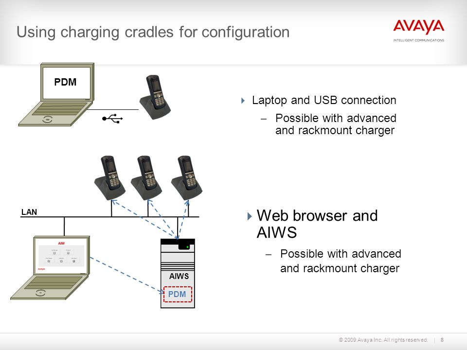 © 2009 Avaya Inc. All rights reserved.8 Using charging cradles for configuration  Laptop and USB connection – Possible with advanced and rackmount ch