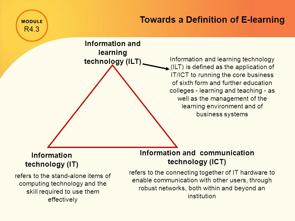 Traditional Blended Anytime Anywhere Supporting learning Diff pathway Anytime Diff pace Strands 1 and 2 Strand 4 Strands 3 and 5 R4.3 Towards a Definition of E-learning
