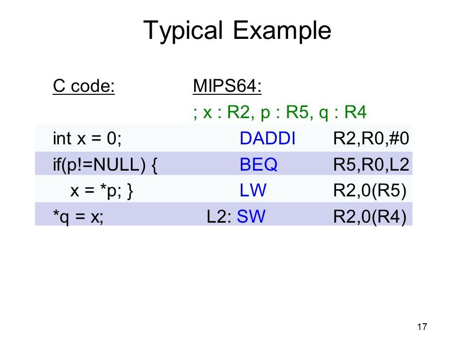 Typical Example C code:MIPS64: ; x : R2, p : R5, q : R4 int x = 0;DADDIR2,R0,#0 if(p!=NULL) { BEQR5,R0,L2 x = *p; } LW R2,0(R5) *q = x; L2: SWR2,0(R4)