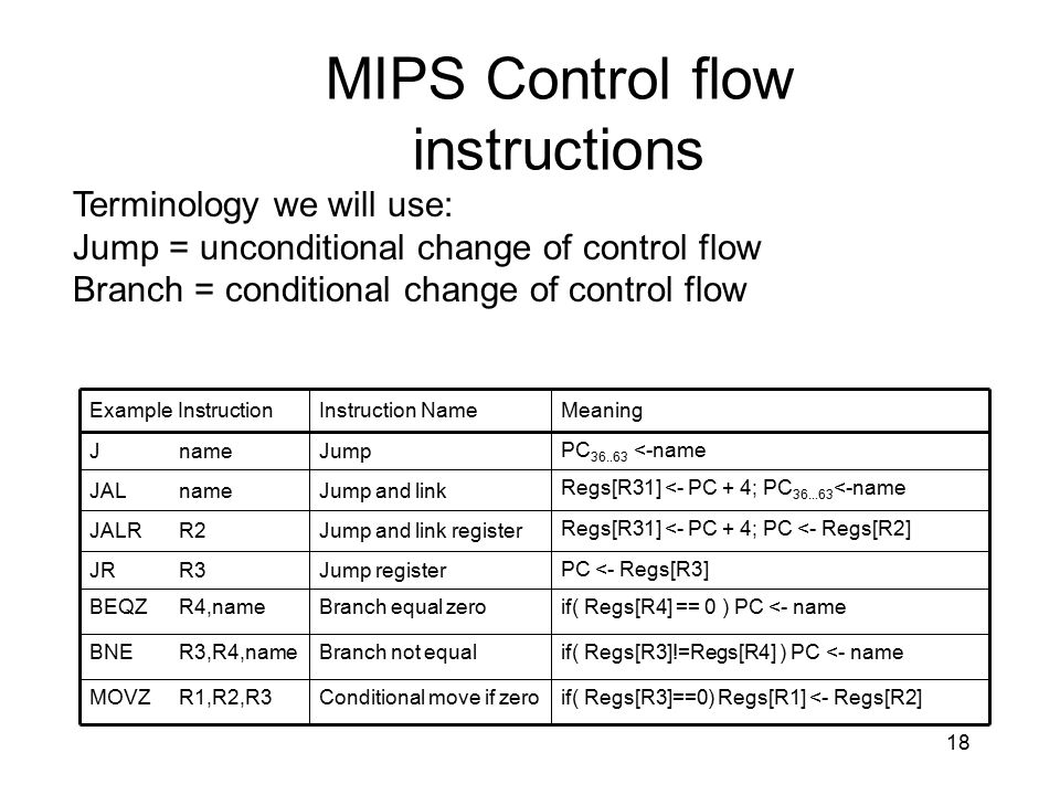 MIPS Control flow instructions if( Regs[R3]==0) Regs[R1] <- Regs[R2]Conditional move if zeroR1,R2,R3MOVZ if( Regs[R3]!=Regs[R4] ) PC <- nameBranch not