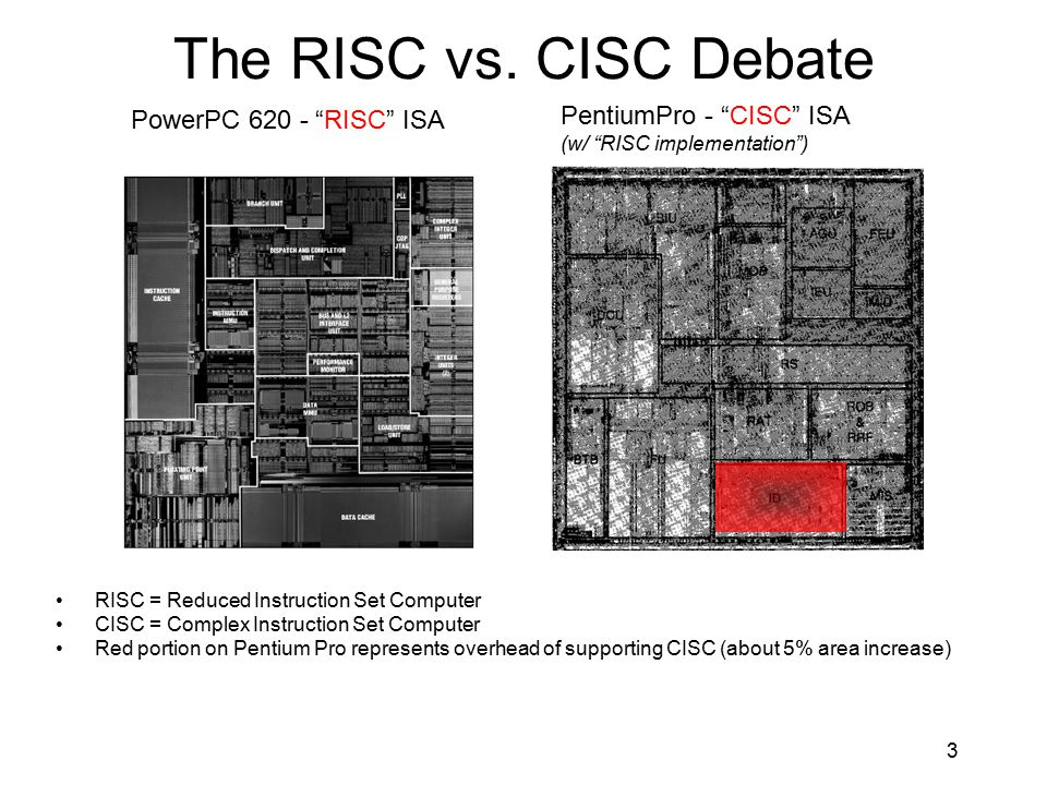 The RISC vs. CISC Debate RISC = Reduced Instruction Set Computer CISC = Complex Instruction Set Computer Red portion on Pentium Pro represents overhea