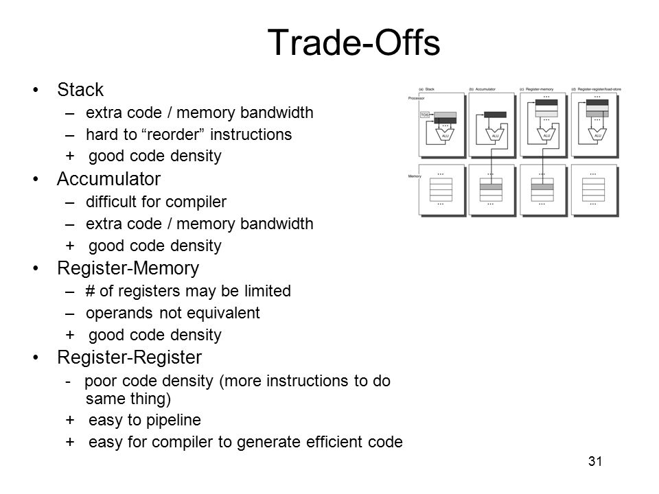 """Trade-Offs Stack –extra code / memory bandwidth –hard to """"reorder"""" instructions + good code density Accumulator –difficult for compiler –extra code /"""