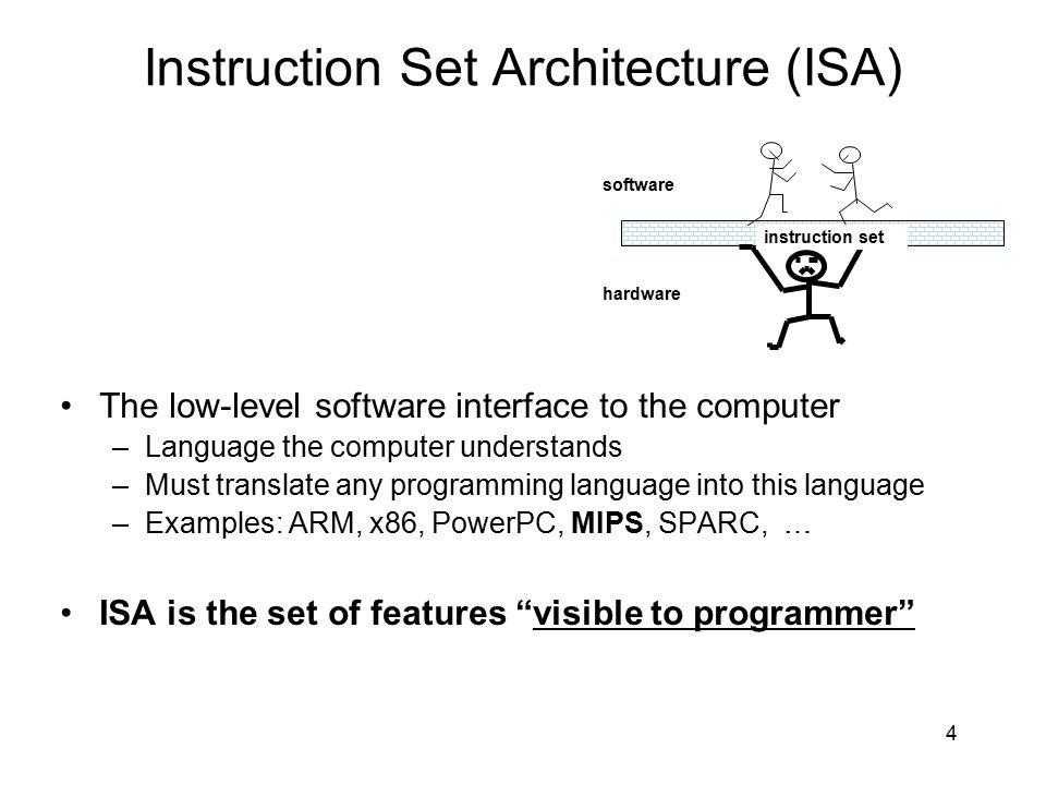 Levels of Representation High Level Language Program Assembly Language Program Machine Language Program Control Signal Specification Compiler Assembler Machine Interpretation temp = v[k]; v[k] = v[k+1]; v[k+1] = temp; LW R15,0(R2) LW R16,4(R2) SW R16,0(R2) SW R15,4(R2) 1000 1100 0110 0010 0000 0000 0000 0000 1000 1100 1111 0010 0000 0000 0000 0100 1010 1100 1111 0010 0000 0000 0000 0000 1010 1100 0110 0010 0000 0000 0000 0100 °°°° ALUOP[0:3] ← InstrReg[9:12] & MASK 5