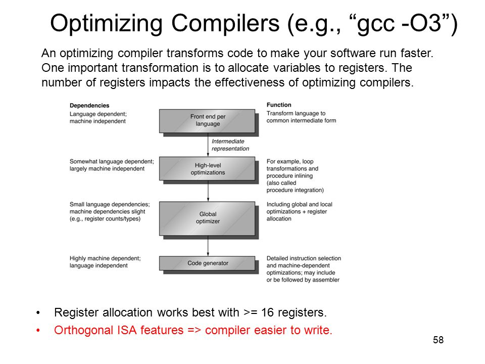 """Optimizing Compilers (e.g., """"gcc -O3"""") Register allocation works best with >= 16 registers. Orthogonal ISA features => compiler easier to write. 58 An"""