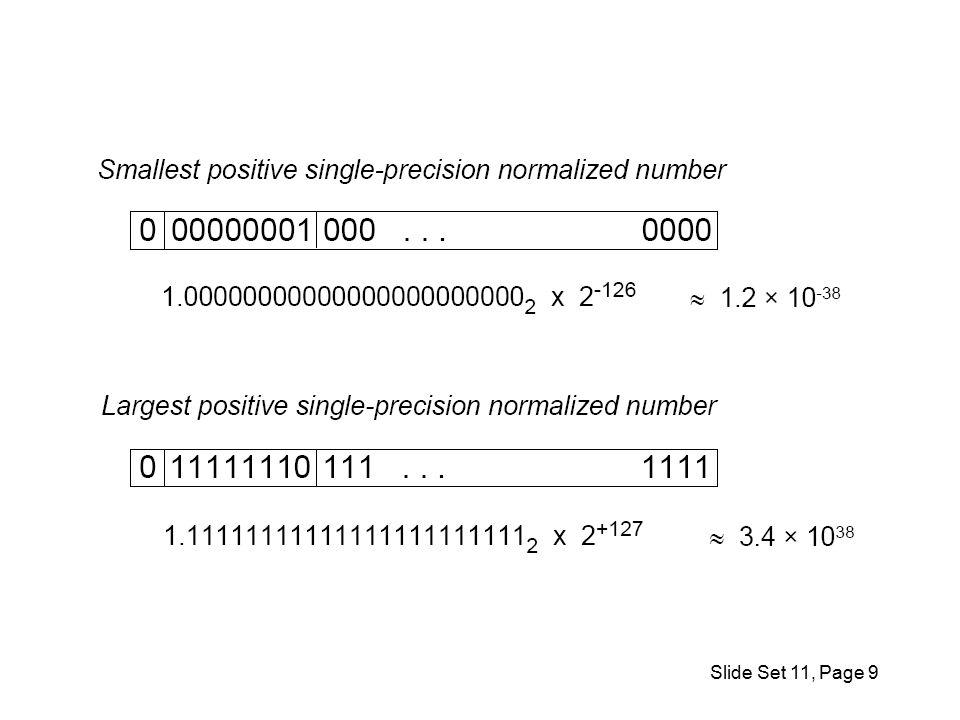 Four ISA Classes Stack Push A Push B Add Pop C Accumulator Load A Add B Store C Reg/Mem Load R1,A Add R3,R1,B Store R3,C Reg/Reg Load R1,A Load R2,B Add R3,R1,R2 Store R3,C Stack 3 addresses, total bits = 4*8+3*64 = 224 bits Accumulator 3 addresses, total bits = 3*(8+64) = 216 bits Reg/Mem 3 addresses+4 regs, total bits = 3*64+4*6+3*8 = 240 bits Reg/Reg 3 addresses+6 regs, total bits = 3*64+6*6+4*8 = 260 bits 30