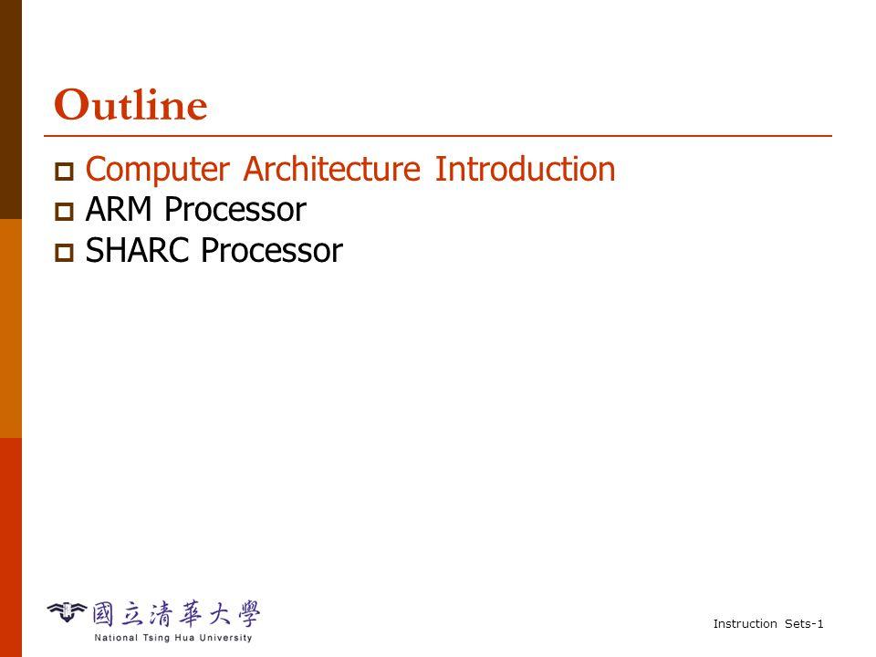 Instruction Sets-41 Outline  Computer Architecture Introduction  ARM Processor  SHARC Processor SHARC programming model SHARC assembly language SHARC memory organization SHARC data operations SHARC flow of control