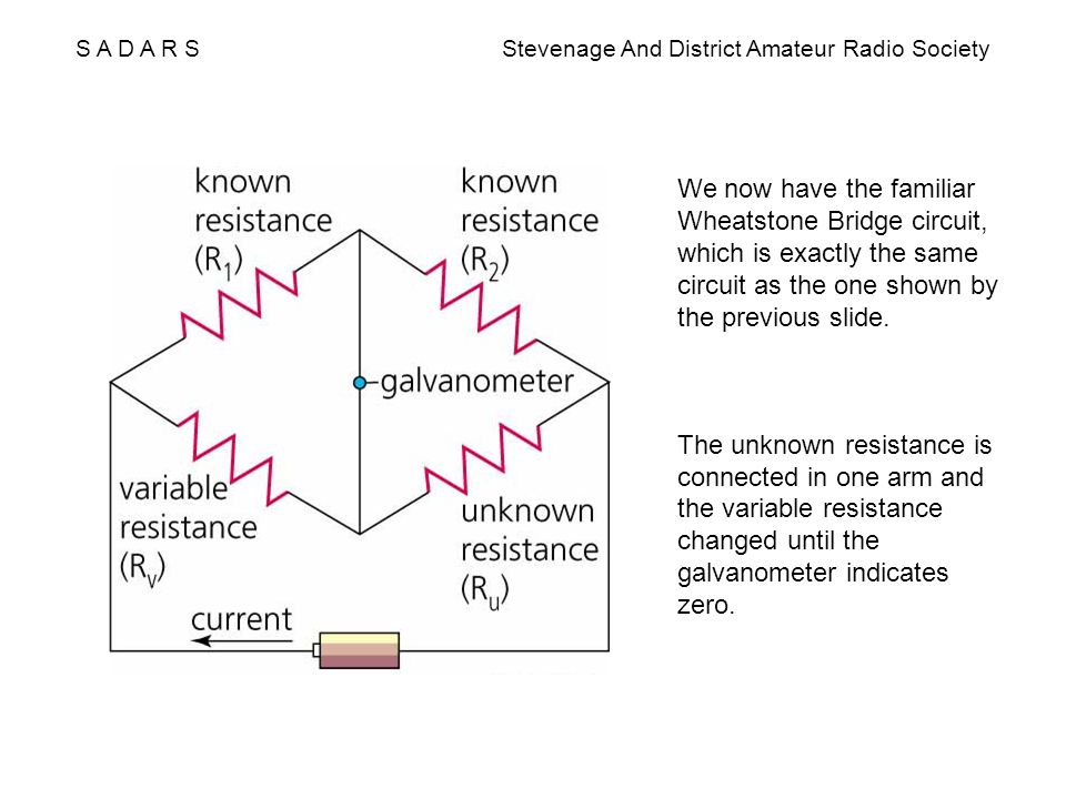 S A D A R S Stevenage And District Amateur Radio Society We now have the familiar Wheatstone Bridge circuit, which is exactly the same circuit as the