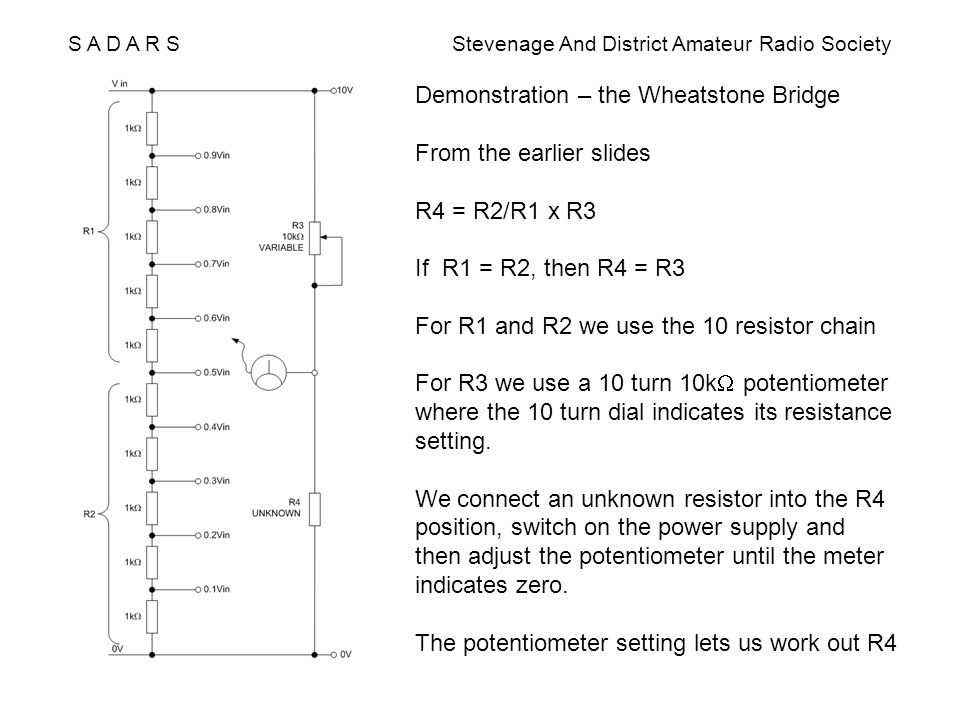 S A D A R S Stevenage And District Amateur Radio Society Demonstration – the Wheatstone Bridge From the earlier slides R4 = R2/R1 x R3 If R1 = R2, the