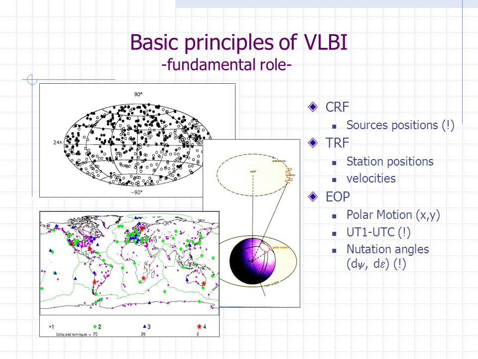 Basic principles of VLBI -fundamental role- CRF Sources positions (!) TRF Station positions velocities EOP Polar Motion (x,y) UT1-UTC (!) Nutation angles (d , d  ) (!)