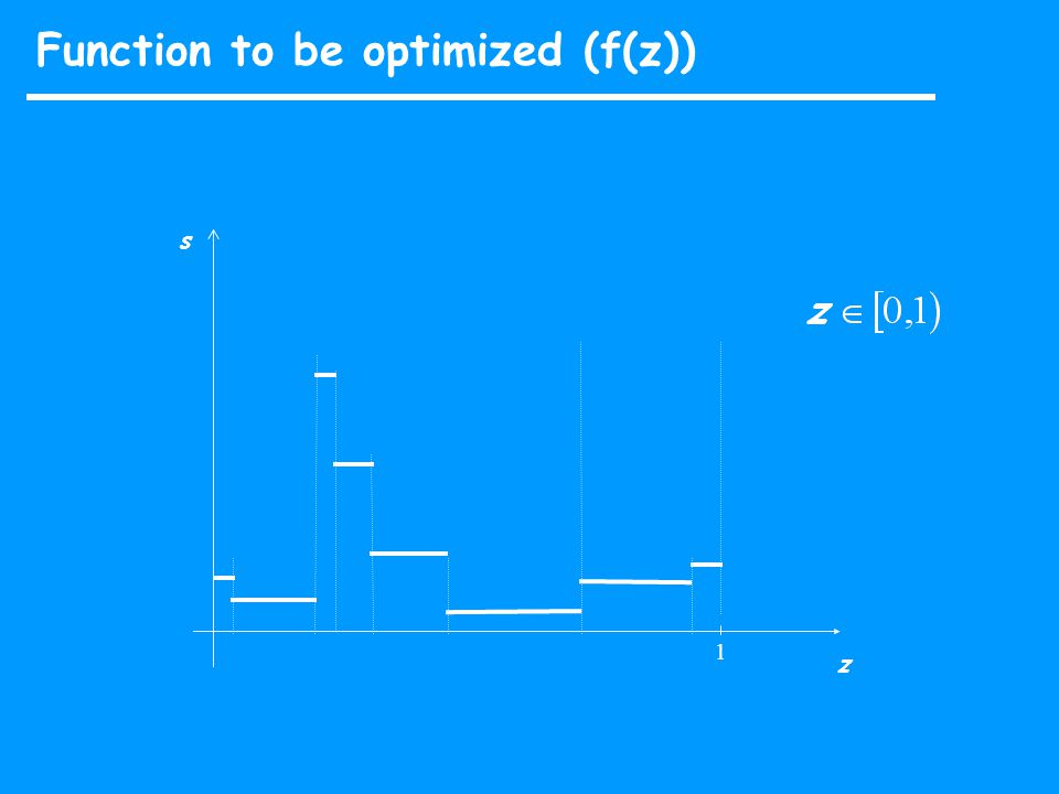 Function to be optimized (f(z)) 1 z s