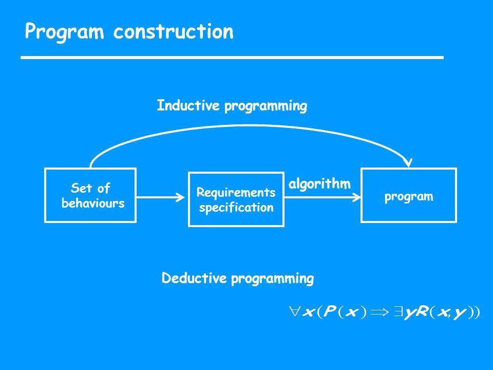 Program construction Set of behaviours Requirements specification program Deductive programming Inductive programming algorithm