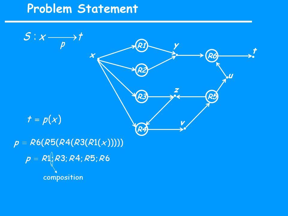 Problem Statement x R1 R2 R3 R4 R5 R6 z v y u t composition
