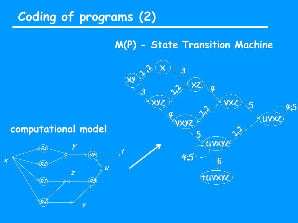 PR6PR6 Coding of programs (2) x R1 R2 R3 R4 R5 R6 z v y u t M(P) - State Transition Machine computational model