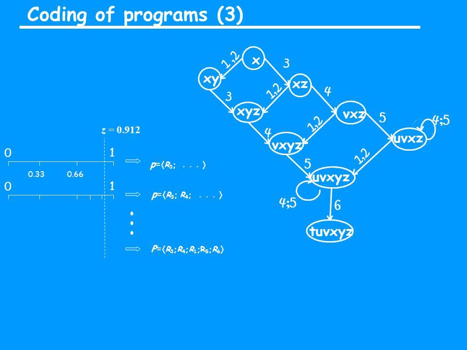 Coding of programs (3) 0 1 0 1 z = 0.912 p=  R 3 ;...