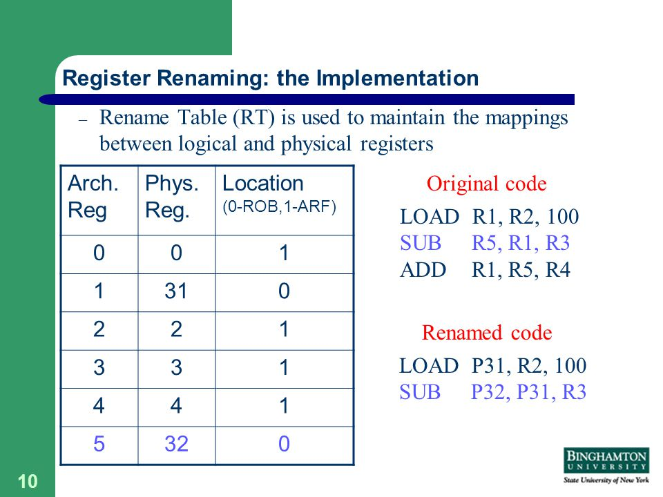 10 – Rename Table (RT) is used to maintain the mappings between logical and physical registers Register Renaming: the Implementation Arch.