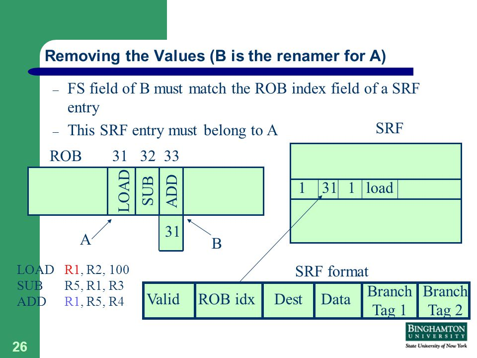 26 – FS field of B must match the ROB index field of a SRF entry – This SRF entry must belong to A Removing the Values (B is the renamer for A) LOAD R1, R2, 100 SUB R5, R1, R3 ADD R1, R5, R4 31 LOADSUBADD 3233 31 SRF ROB 1311load ValidROB idxData Branch Tag 1 Branch Tag 2 Dest SRF format A B