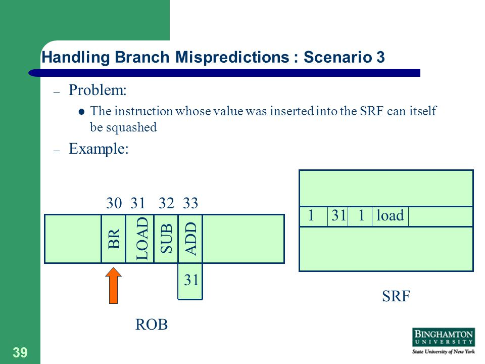 39 – Problem: The instruction whose value was inserted into the SRF can itself be squashed – Example: Handling Branch Mispredictions : Scenario 3 31 LOADSUBADD 3233 31 ROB SRF 1311load BR 30