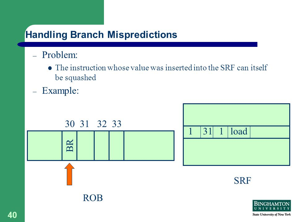 40 – Problem: The instruction whose value was inserted into the SRF can itself be squashed – Example: Handling Branch Mispredictions 313233 ROB SRF 1311load BR 30