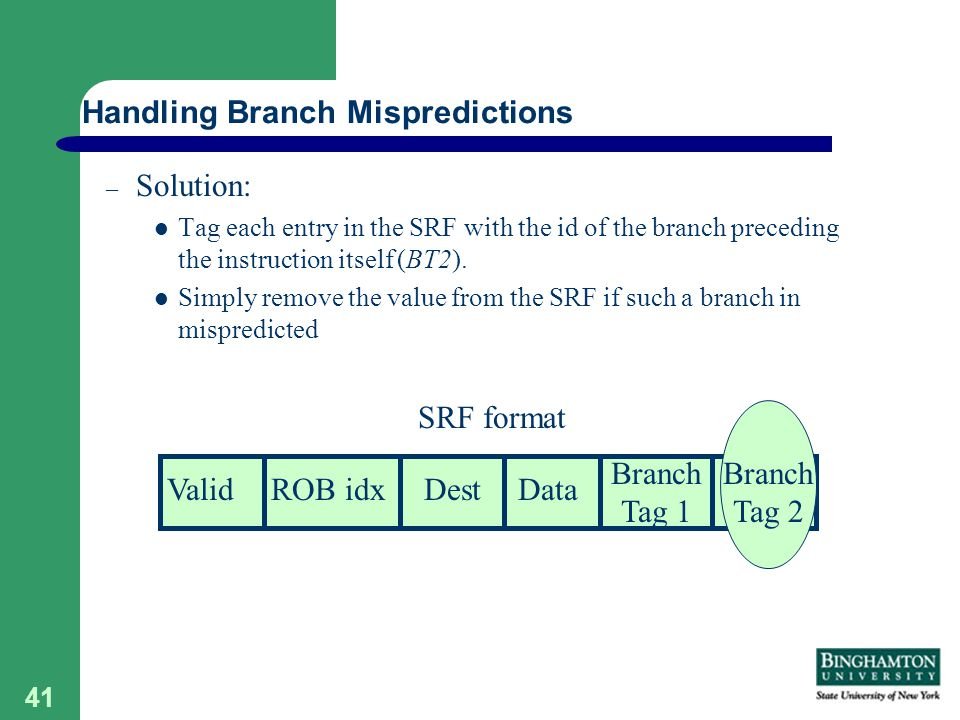 41 – Solution: Tag each entry in the SRF with the id of the branch preceding the instruction itself (BT2).