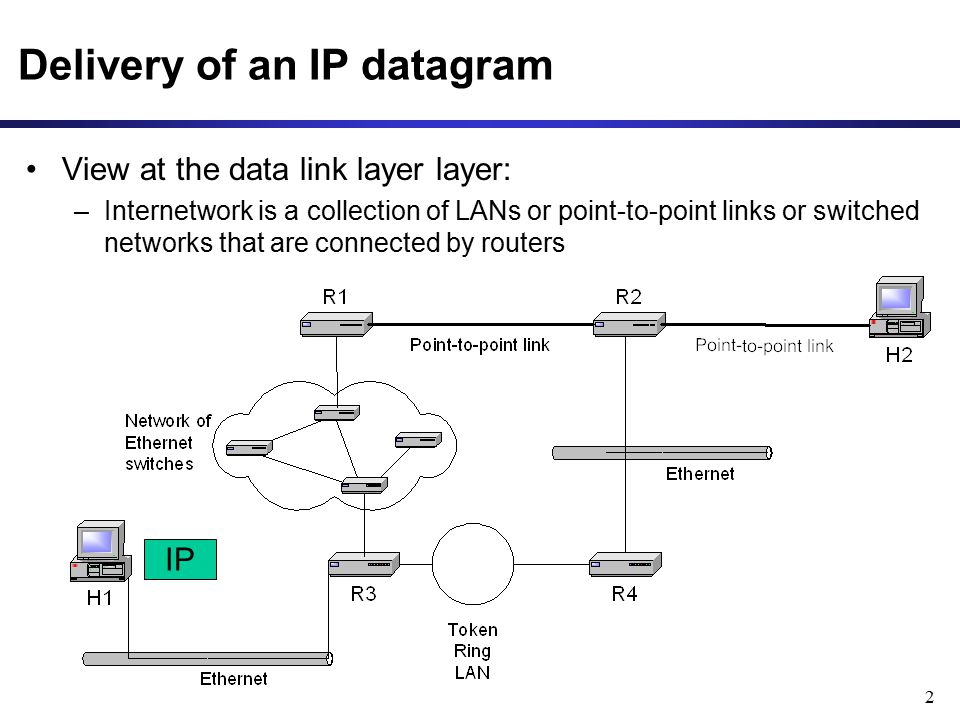 13 Route Aggregation Longest prefix match algorithm permits to aggregate prefixes with identical next hop address to a single entry This contributes significantly to reducing the size of routing tables of Internet routers DestinationNext Hop 10.1.0.0/24 10.1.2.0/24 10.2.1.0/24 10.3.1.0/24 20.0.0.0/14 R3 direct direct R3 R2 DestinationNext Hop 10.1.0.0/24 10.1.2.0/24 10.2.1.0/24 10.3.1.0/24 20.2.0.0/15 20.0.0.0/15 R3 direct direct R3 R2 R2