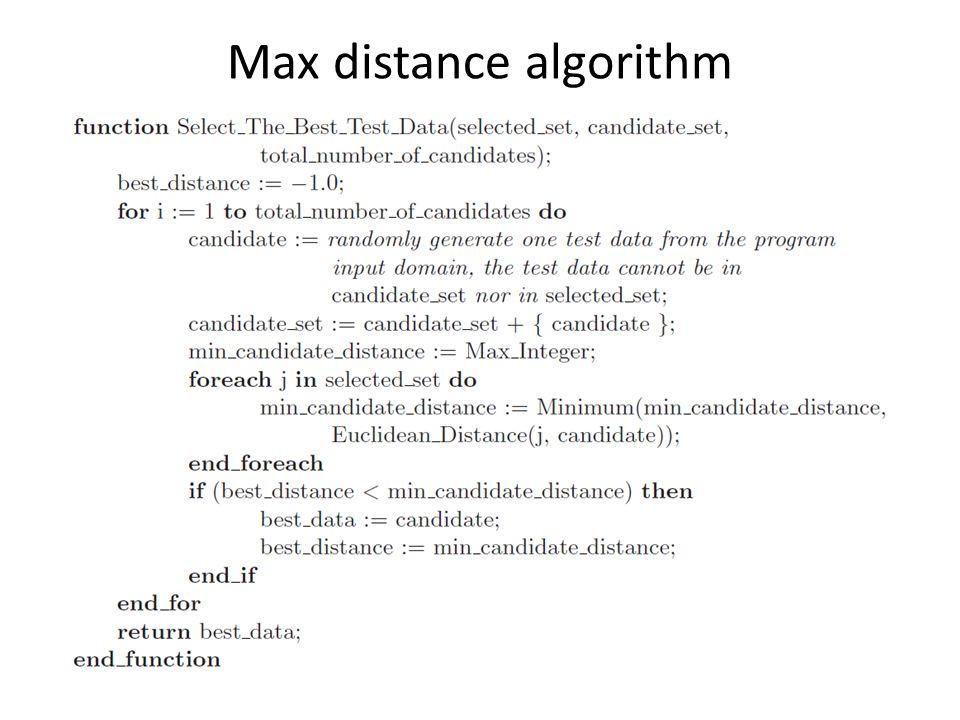 Max distance algorithm
