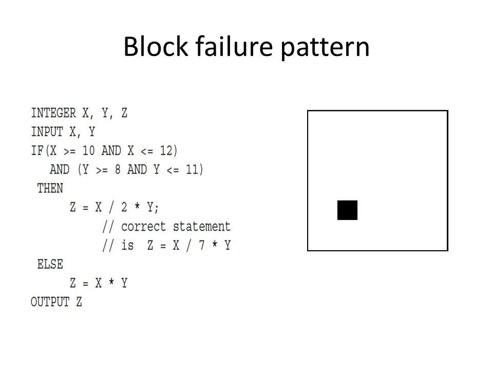 Block failure pattern