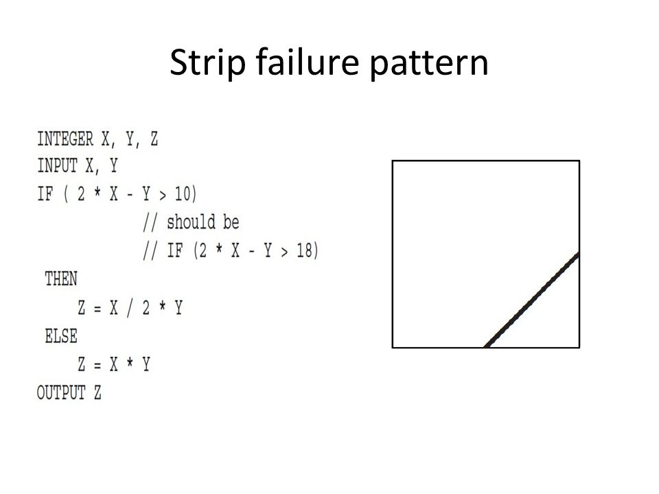 Strip failure pattern