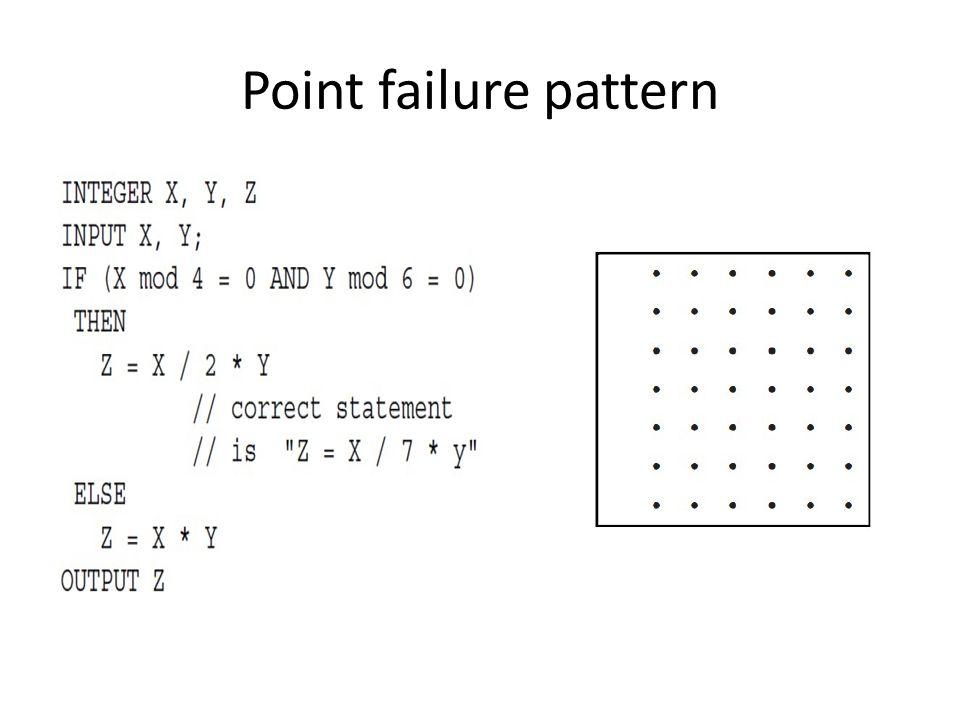 Point failure pattern