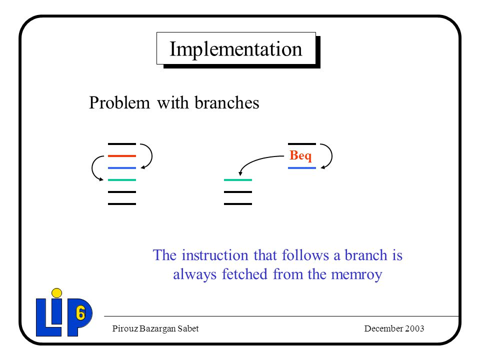 Pirouz Bazargan SabetDecember 2003 Problem with branches Beq The instruction that follows a branch is always fetched from the memroy Implementation