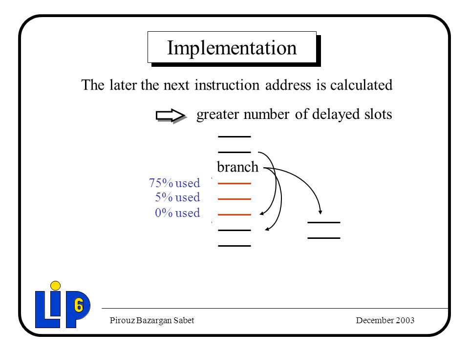 Pirouz Bazargan SabetDecember 2003 Implementation The later the next instruction address is calculated greater number of delayed slots hard to fill branch 75% used 5% used 0% used
