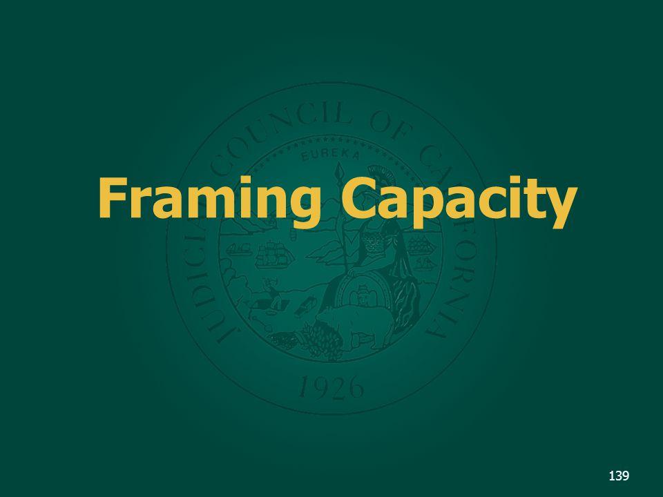 Framing Capacity 139